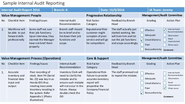 Sample Internal Audit Reporting Internal Audit Report 2016 Branch: A Date: 15/9/2016 IA Team: Jeremy Value Management: Peo...