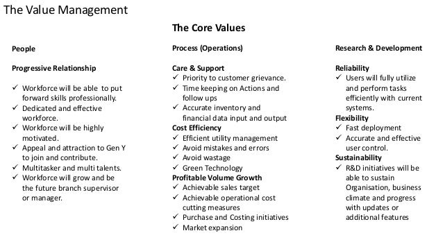The Value Management The Core Values People Progressive Relationship  Workforce will be able to put forward skills profes...