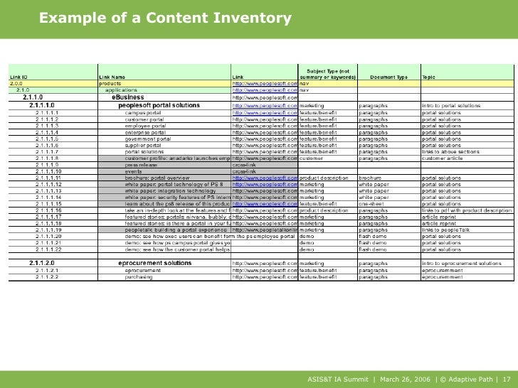 Website Content Audit Template. combining content and seo auditing ...