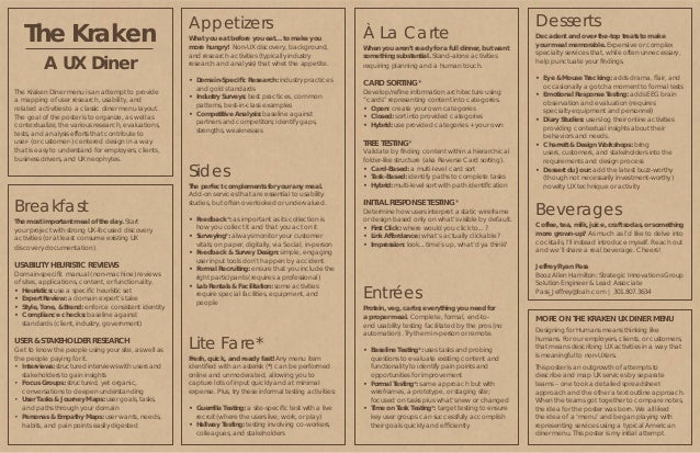 À La Carte When you aren't ready for a full dinner, but want something substantial. Stand-alone activities requiring plann...