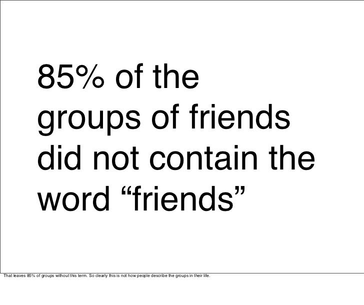 61% of the group                 names were                 unique.  People's groups are very diverse. 61% of the group na...