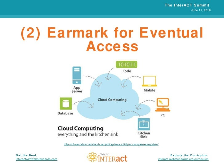 (2) Earmark for Eventual Access The InterACT Summit  June 11, 2010 Explore the Curriculum  interact.webstandards.org /curr...
