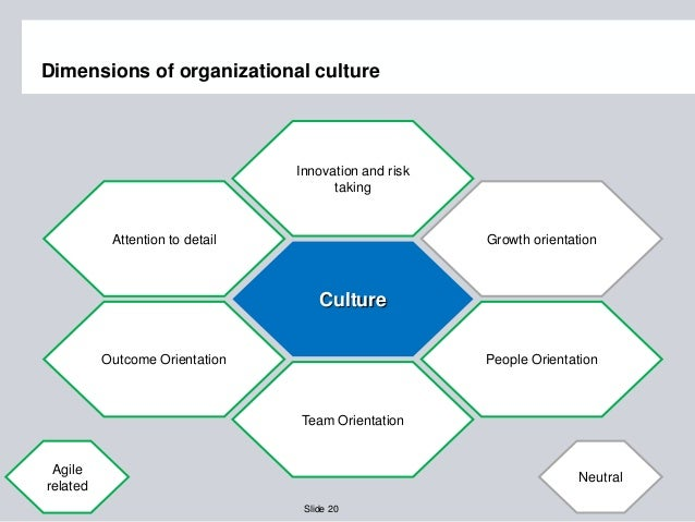 how organizational culture relates to innovation Organisational culture, innovation organizational cultures that explicitly emphasize factors related creativity and innovation and c) how organizational.
