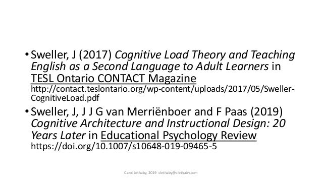 Iatefl Discovery Learning Or Direct Instruction Cognitive Load Theo