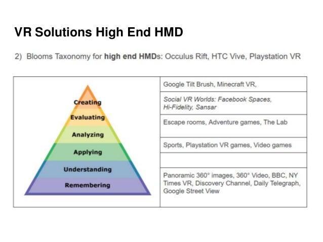 VR Solutions High End HMD