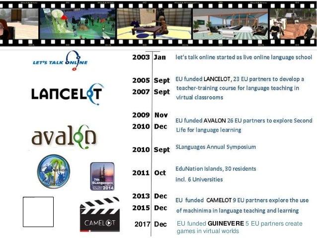 EU funded GUINEVERE 5 EU partners create games in virtual worlds 2017 Dec