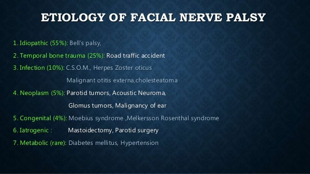 Iatrogenic facial nerve injury