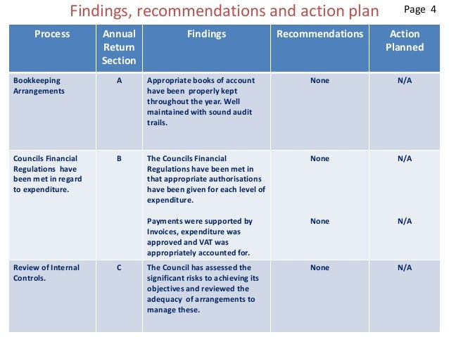 how to write findings and recommendations