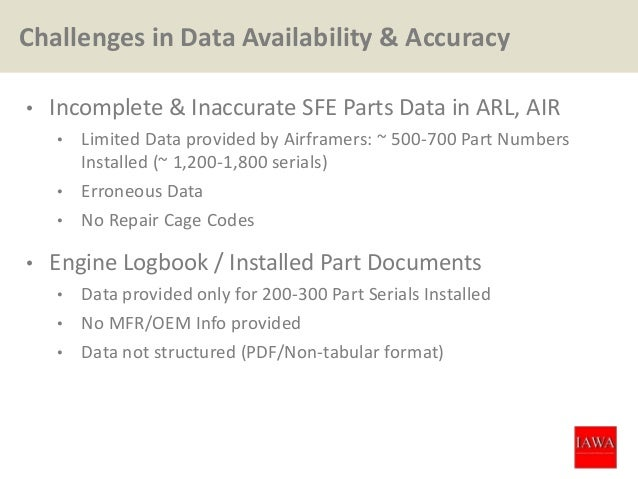 Aviation Warranty Data Management – Challenges & Opportunities
