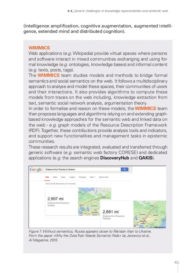 (intelligence amplification, cognitive augmentation, augmented intelli- gence, extended mind and distributed cognition). W...