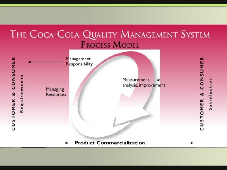 strategic alternatives and scenarios coca cola company How coca-cola 2020 vision helps make a roadmap for the company's  what you may not know is how much time and effort coca-cola puts into forecasting, scenarios and .