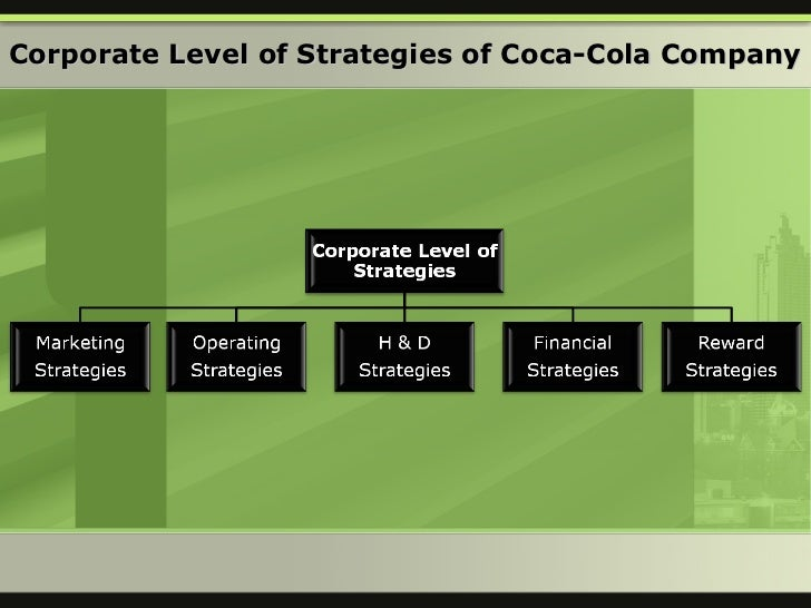 coca cola strategy formulation Coca-cola co is getting results from its moves to slim down operations and  it  owned in order to refocus on becoming a marketing and formulation company  after a lengthy transition period, the strategy is finally bearing fruit,.
