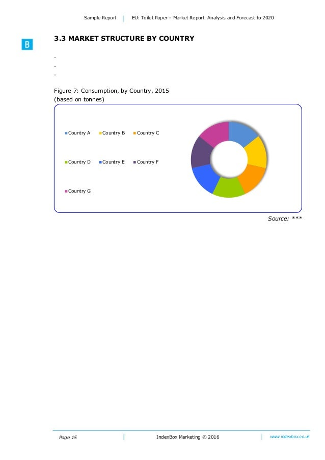 Page 15 IndexBox Marketing © 2016 www.indexbox.co.uk Sample Report EU: Toilet Paper – Market Report. Analysis and Forecast...