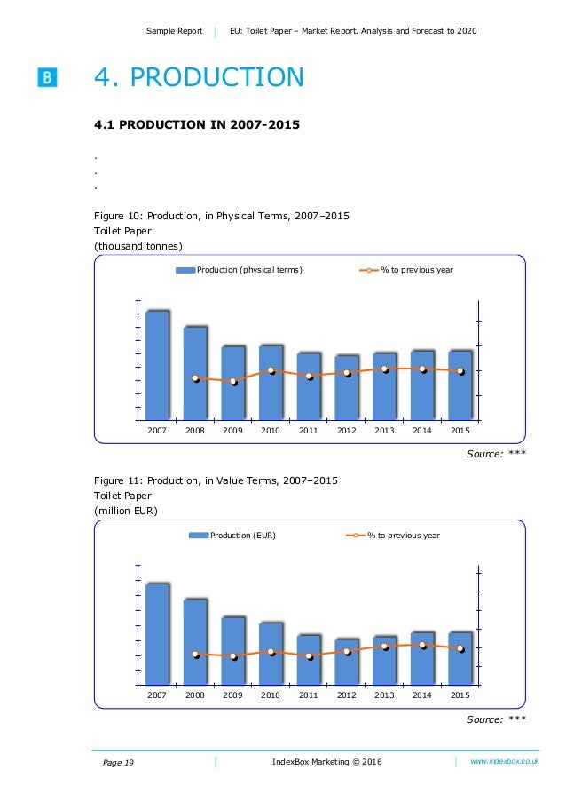 Page 19 Sample Report EU: Toilet Paper – Market Report. Analysis and Forecast to 2020 IndexBox Marketing © 2016 www.indexb...