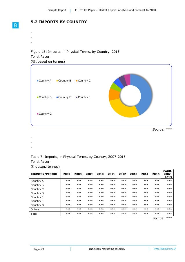 Page 23 Sample Report EU: Toilet Paper – Market Report. Analysis and Forecast to 2020 IndexBox Marketing © 2016 www.indexb...