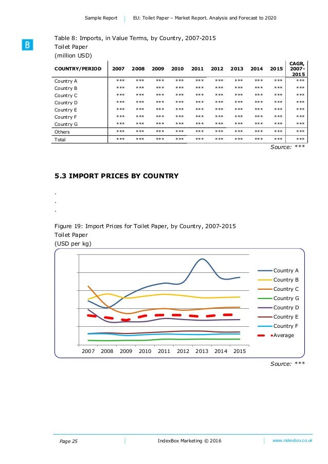 Page 25 Sample Report EU: Toilet Paper – Market Report. Analysis and Forecast to 2020 IndexBox Marketing © 2016 www.indexb...