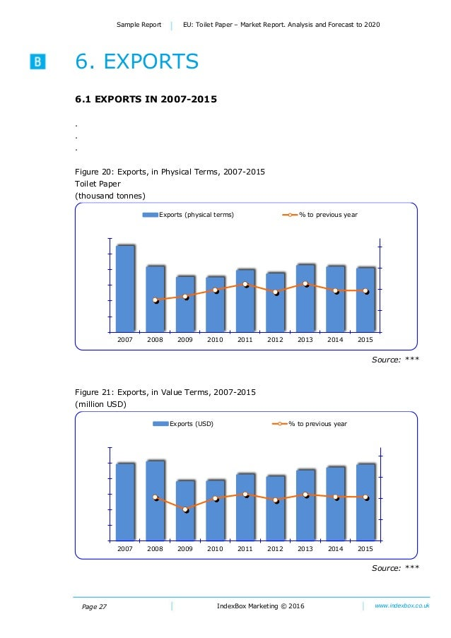Page 27 Sample Report EU: Toilet Paper – Market Report. Analysis and Forecast to 2020 IndexBox Marketing © 2016 www.indexb...