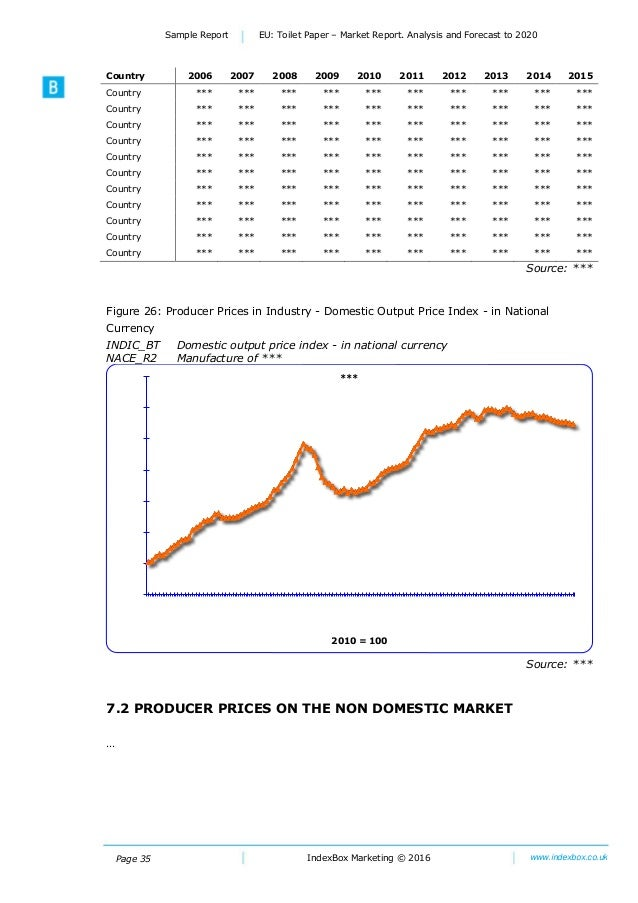 Page 35 Sample Report EU: Toilet Paper – Market Report. Analysis and Forecast to 2020 IndexBox Marketing © 2016 www.indexb...
