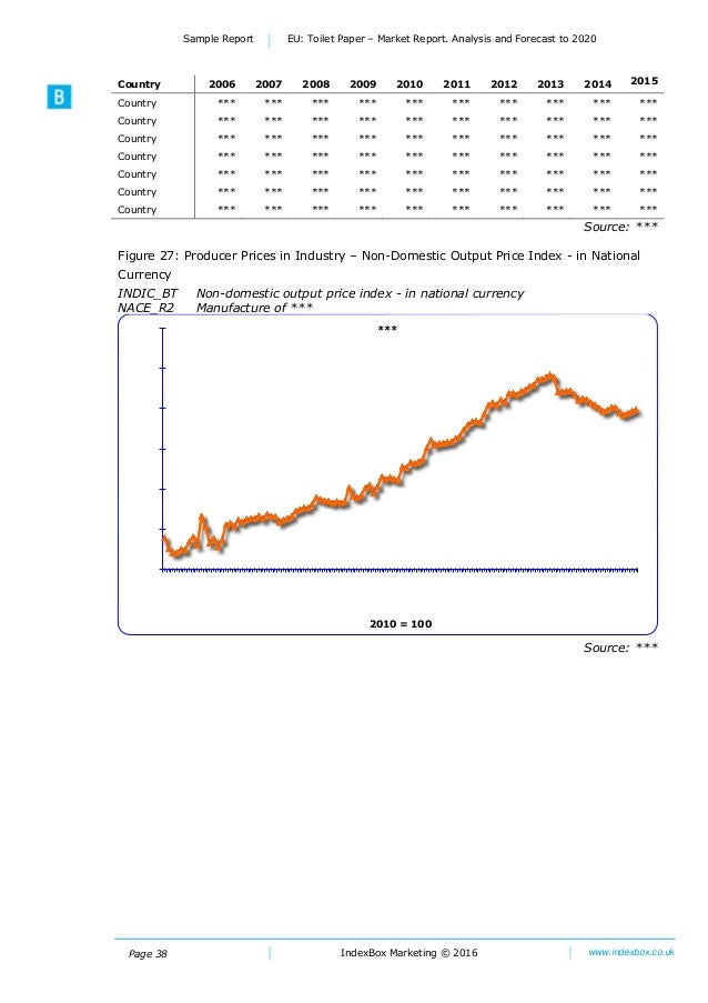 Page 38 Sample Report EU: Toilet Paper – Market Report. Analysis and Forecast to 2020 IndexBox Marketing © 2016 www.indexb...