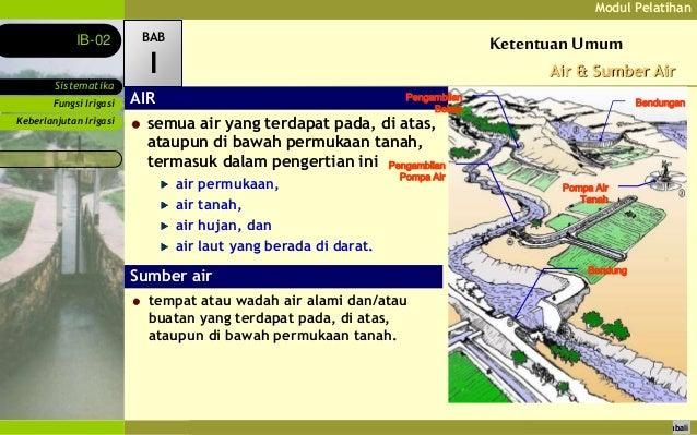 Modul Pelatihan Sistematika IB-02 Kembali Fungsi Irigasi Ketentuan UmumBAB I Keberlanjutan Irigasi AIR Sumber air tempat a...