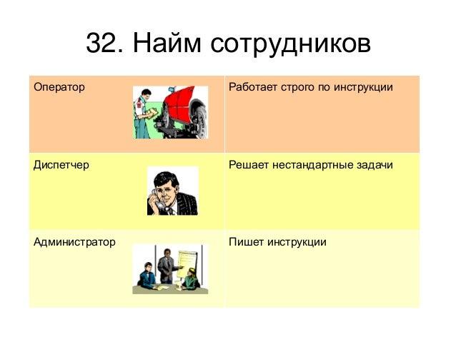 Слайды седьмого вещания ИБ Slide 3