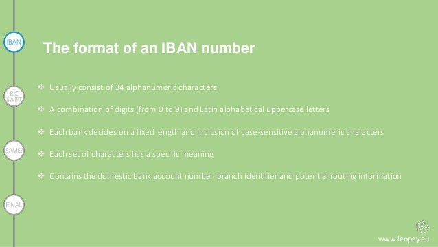 What Is Iban Swift And Bic