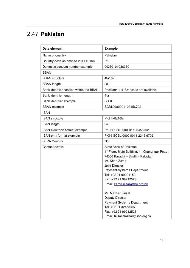 Iban registry