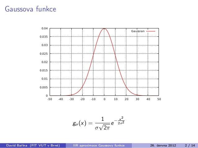 IIR aproximace Gaussovy funkce Slide 2