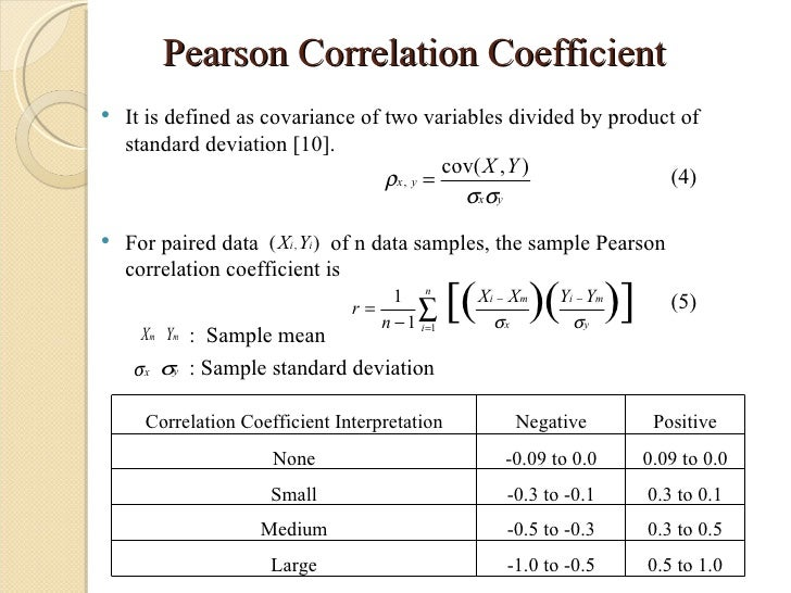 Correlation and Regression Analysis in PhD Research Methodology