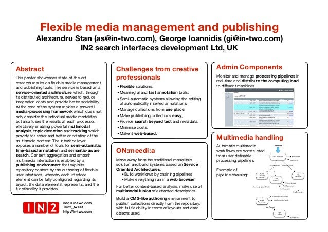 Flexible media management and publishing           Alexandru Stan (as@in-two.com), George Ioannidis (gi@in-two.com)       ...