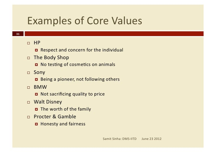 bmw core values Start studying bmw core values learn vocabulary, terms, and more with flashcards, games, and other study tools.