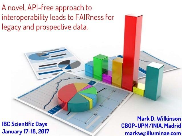 Mark D. Wilkinson CBGP-UPM/INIA, Madrid markw@illuminae.com A novel, API-free approach to interoperability leads to FAIRne...