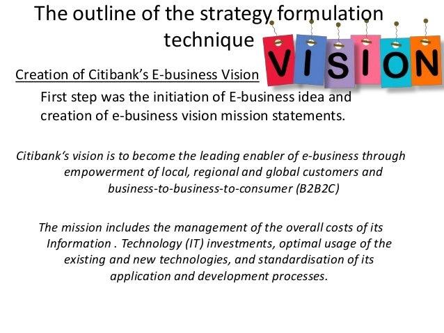Ib Citibank