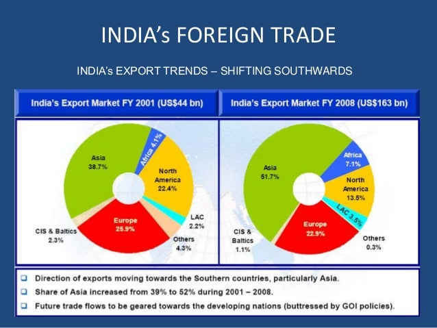 patterns and trends in international trade An outline of 7 international trade  attempts to explain global trade patterns  seeks to answer the question of why a nation achieves international success in.