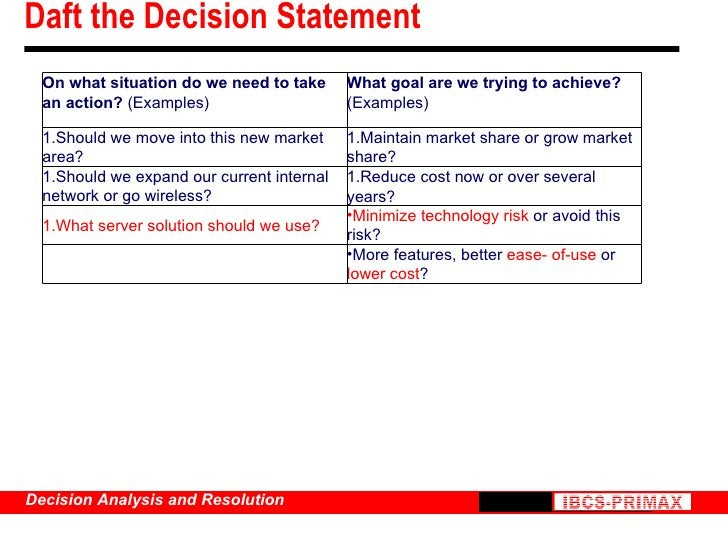 Daft the Decision Statement  <ul><li>More features, better  ease- of-use  or  lower cost ? </li></ul><ul><li>Minimize tech...