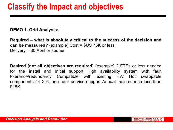 Classify the Impact and objectives DEMO 1. Grid Analysis: Required – what is absolutely critical to the success of the dec...