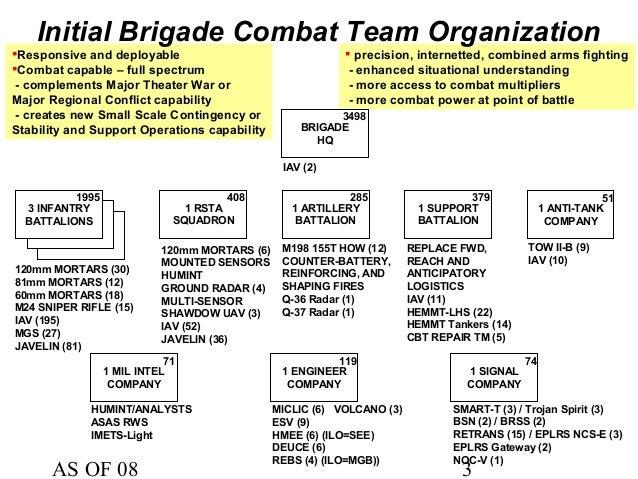 Resultado de imagen para Brigade Combat Team (BCT)