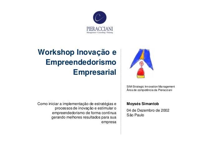 Workshop Inovação e Empreendedorismo        Empresarial                                                SIM-Strategic Innov...