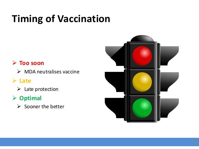 Timing of Vaccination  Too soon  MDA neutralises vaccine  Late  Late protection  Optimal  Sooner the better 36