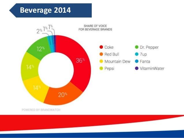 Pepsico diversity strategy