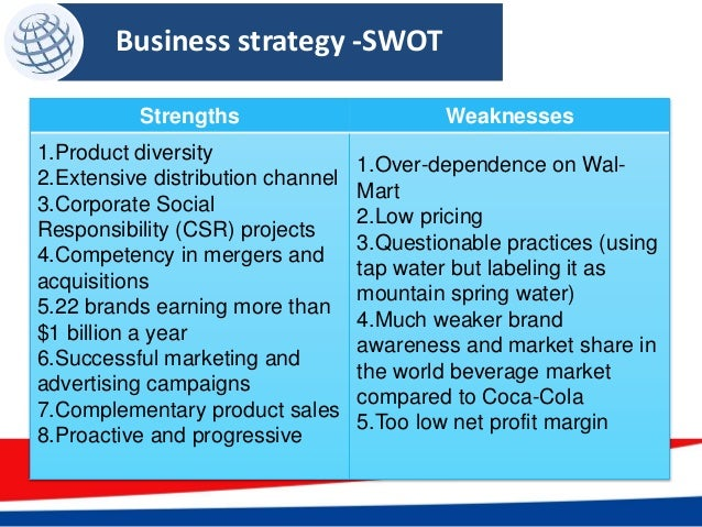 Sample Essay on PEPSICO Diversification Strategy