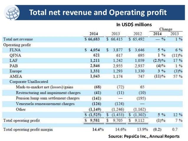PepsiCo's Diversification Strategy in 2014
