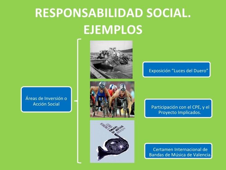 Ejemplos De Distintos Modelos De Responsabilidad Social ...