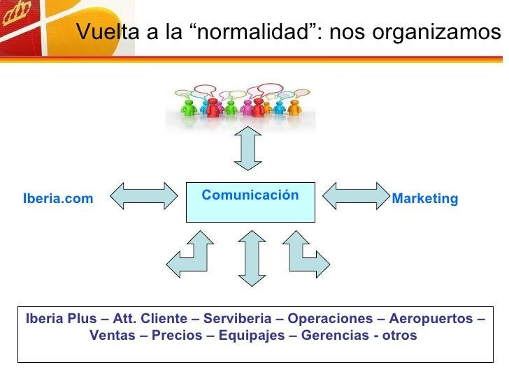 "Vuelta a la ""normalidad"": nos organizamos Iberia.com Marketing Comunicación Iberia Plus – Att. Cliente – Serviberia – Oper..."
