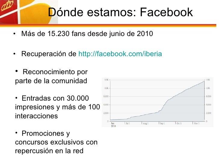 Dónde estamos: Facebook <ul><li>Más de 15.230 fans desde junio de 2010 </li></ul><ul><li>Recuperación de  http :// faceboo...