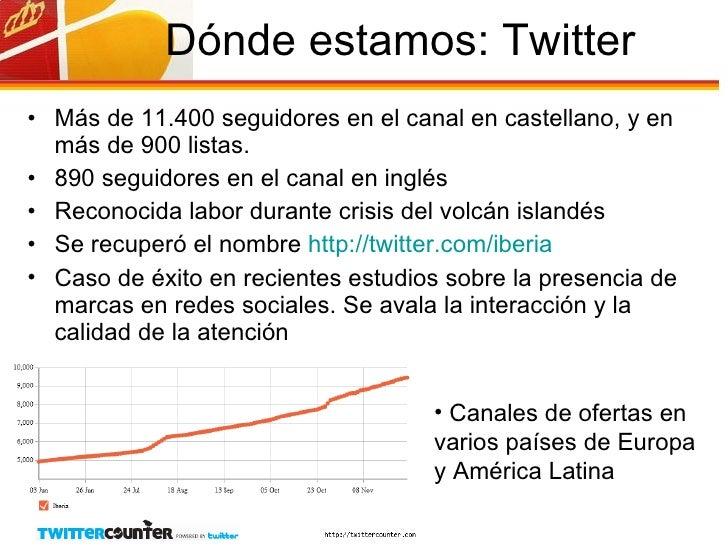 Dónde estamos: Twitter <ul><li>Más de 11.400 seguidores en el canal en castellano, y en más de 900 listas.  </li></ul><ul>...