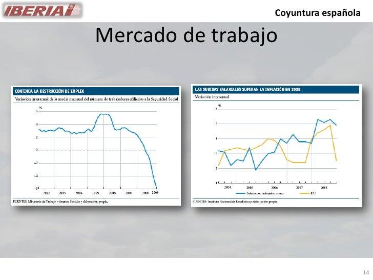 Coyuntura española  Mercado de trabajo                                           14