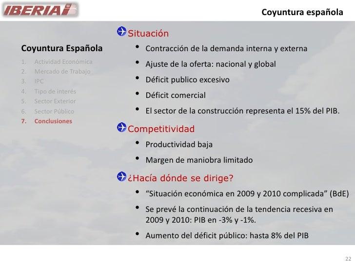 Coyuntura española                             Situación                             • Coyuntura Española              Con...