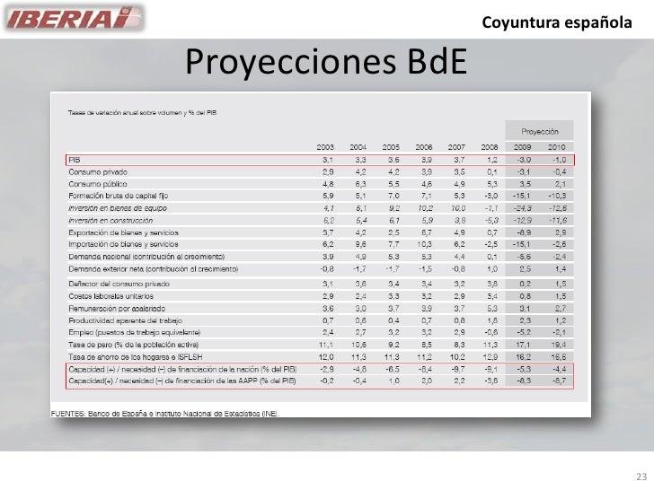 Coyuntura española  Proyecciones BdE                                             23