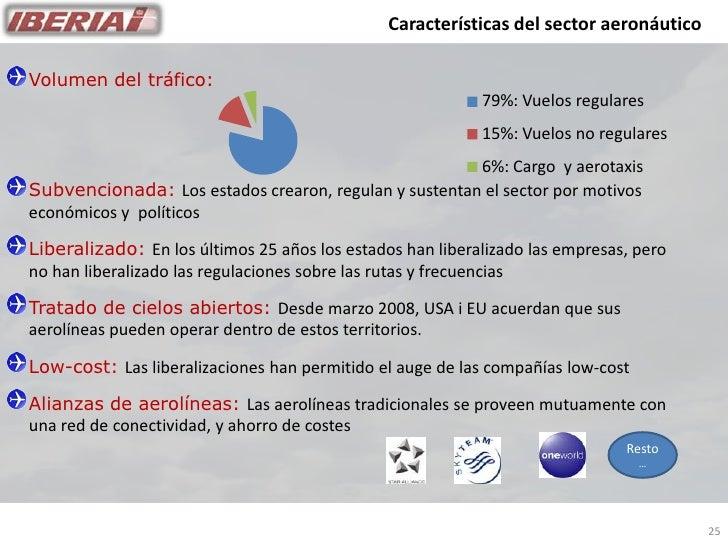Características del sector aeronáutico  Volumen del tráfico:                                                            79...